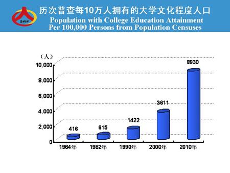 我国老龄化人口的现状_我国人口现状的特点