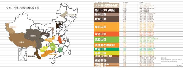 1986年,国家首次划出273个国家贫困县;1994年,国家启动八七扶贫攻坚计划,这个名单扩大为592个;2001年,国家的所有扶贫政策文件中不再出现贫困县和贫困村的名字,取而代之的是国家扶贫开发重点县和重点村;2011年,国家确定14个集中连片特困区,特困区涵盖的贫困县达到679个。   26年来,对于贫困县,人们的情感颇为纠结。一个几年前去过滇西边境的记者说,那里真是你想不到的贫穷,有的家庭甚至连盐都吃不上。当湖南新邵县贴出热烈祝贺新邵县成功纳入国家集中连片特困地区的LED